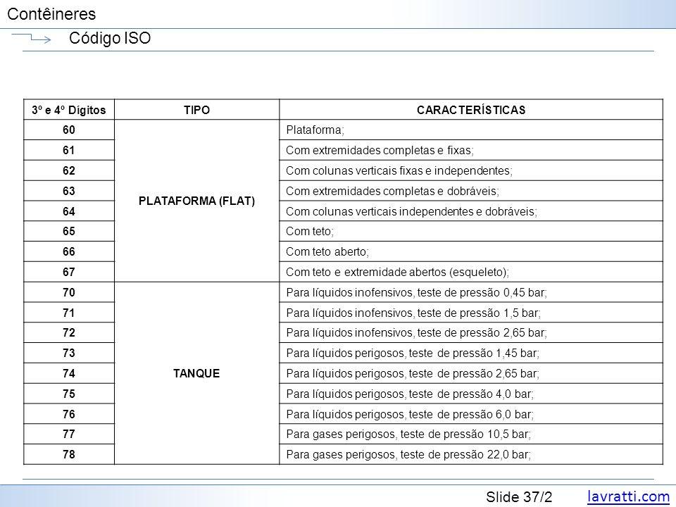 lavratti.com Slide 37/2 Contêineres Código ISO 3º e 4º DígitosTIPOCARACTERÍSTICAS 60 PLATAFORMA (FLAT) Plataforma; 61Com extremidades completas e fixa