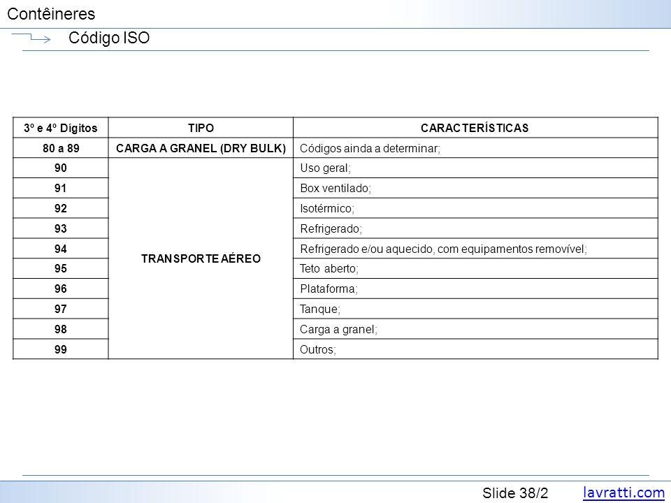 lavratti.com Slide 38/2 Contêineres Código ISO 3º e 4º DígitosTIPOCARACTERÍSTICAS 80 a 89CARGA A GRANEL (DRY BULK)Códigos ainda a determinar; 90 TRANS