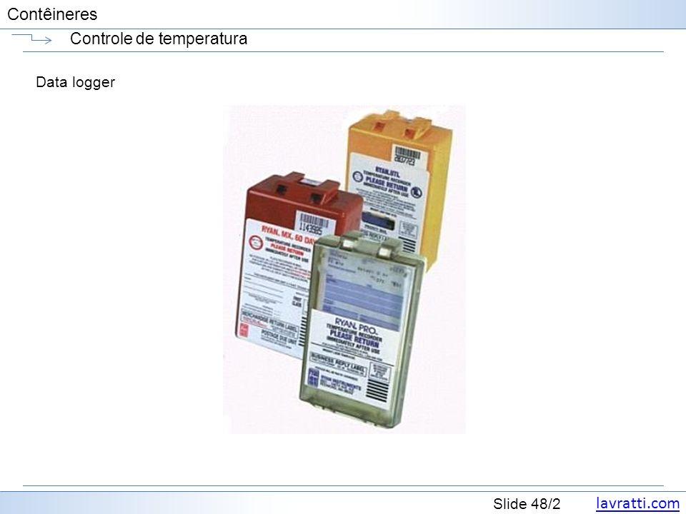 lavratti.com Slide 48/2 Contêineres Controle de temperatura Data logger
