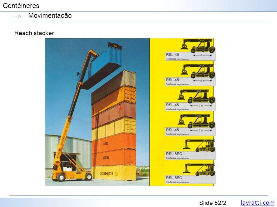 lavratti.com Slide 52/2 Contêineres Movimentação Reach stacker