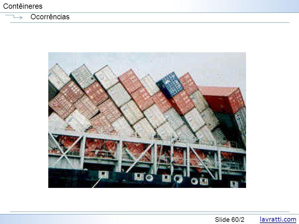 lavratti.com Slide 60/2 Contêineres Ocorrências