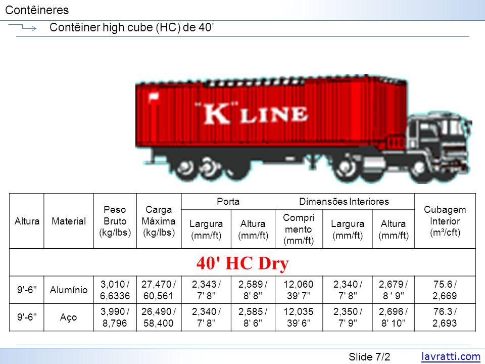 lavratti.com Slide 8/2 Contêineres Contêiner high cube (HC) de 45 AlturaMaterial Peso Bruto (kg/lbs) Carga Máxima (kg/lbs) PortaDimensões Interiores Cubagem Interior (m³/cft) Largura (mm/ft) Altura (mm/ft) Compri mento (mm/ft) Largura (mm/ft) Altura (mm/ft) 45 HC Dry 9 -6 Alumínio 3,930 / 8,664 29,090 / 64,132 2,340 / 7 8 2,591 / 8 6 13,582 / 44 7 2,345 / 7 8 2,687 / 8 10 85.6 / 3,022