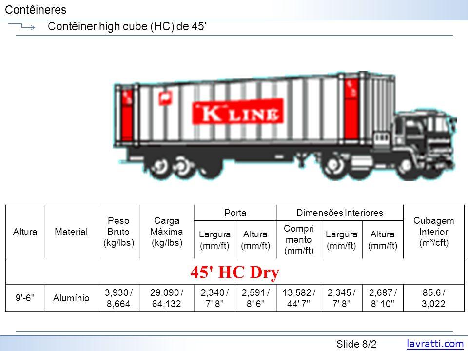 lavratti.com Slide 19/2 Contêineres Flat rack 40 AlturaMaterial Peso Bruto (kg/lbs) Carga Máxima (kg/lbs) PortaDimensões Interiores Cubagem Interior (m³/cft) Largura (mm/ft) Altura (mm/ft) Compri mento (mm/ft) Largura (mm/ft) Altura (mm/ft) 40 Flat Rack 8 -6 Aço 5,100 / 11,244 25,380 / 55,953 -- 12,072 / 39 7 2,374 / 7 9 1,995 / 6 7 57.1 / 2,016