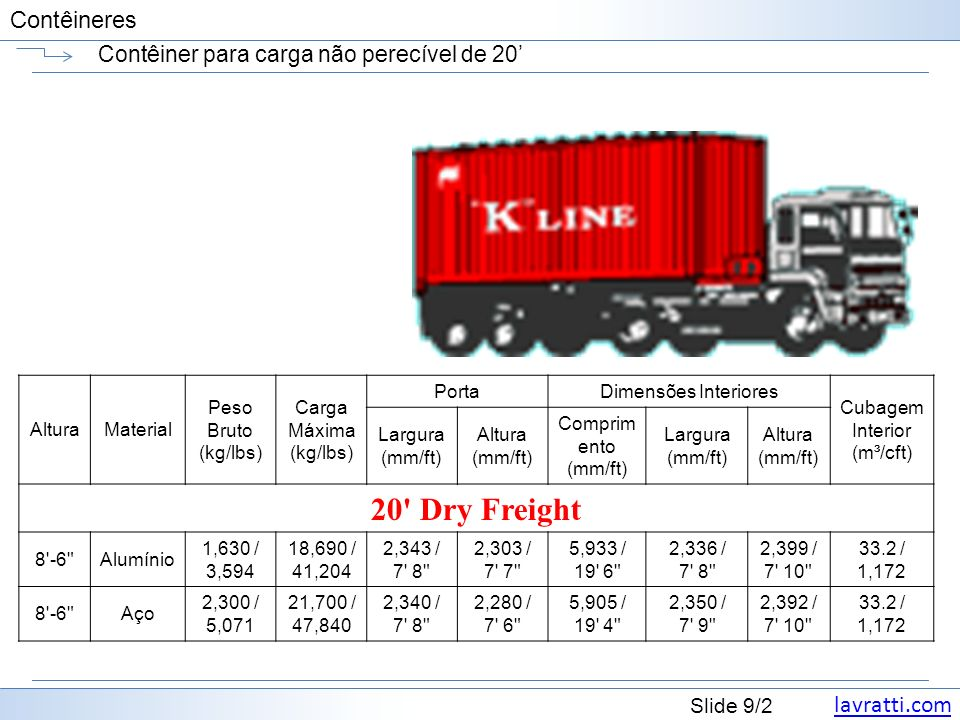 lavratti.com Slide 70/2 Contêineres Ocorrências Itajaí – Dezembro de 2008
