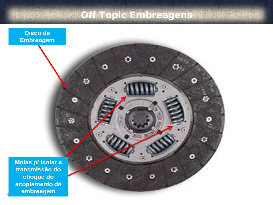 Quando o pedal da embreagem é pressionado, um cabo ou pistão hidráulico empurra o garfo, que pressiona o rolamento de embreagem contra o centro da mol