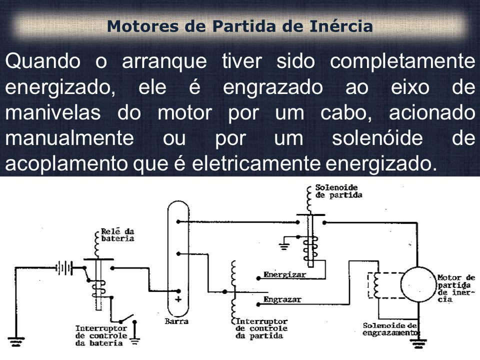 Quando o arranque tiver sido completamente energizado, ele é engrazado ao eixo de manivelas do motor por um cabo, acionado manualmente ou por um solen