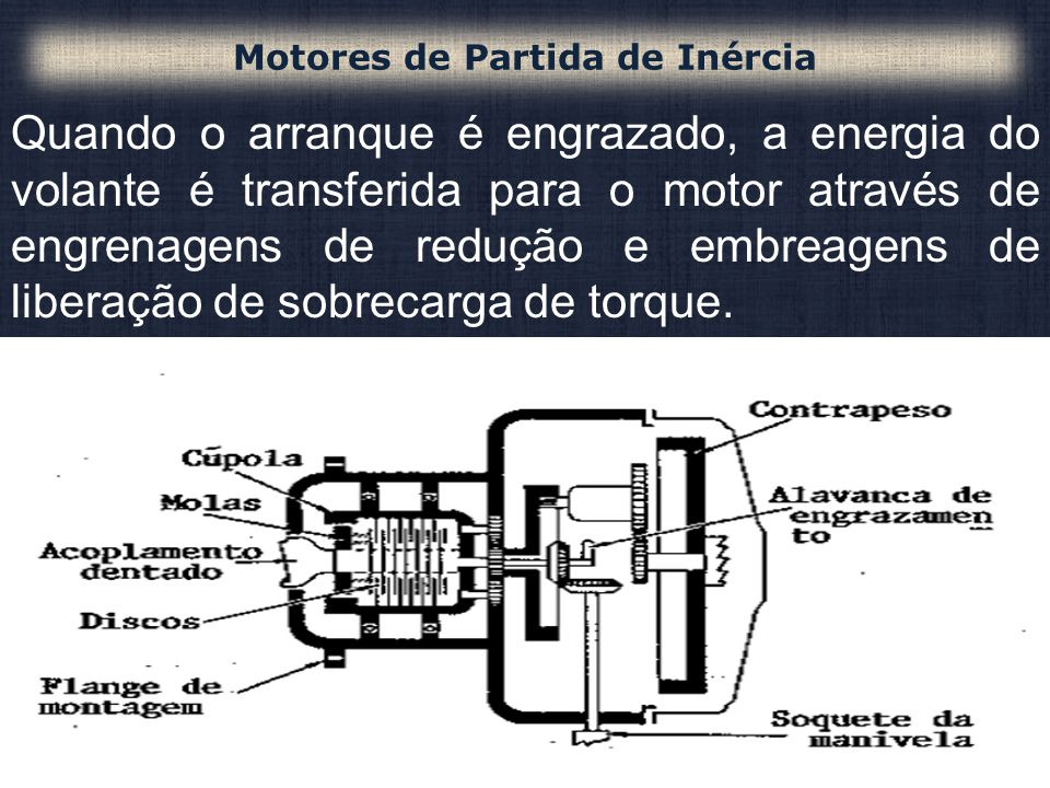 Quando o arranque é engrazado, a energia do volante é transferida para o motor através de engrenagens de redução e embreagens de liberação de sobrecar