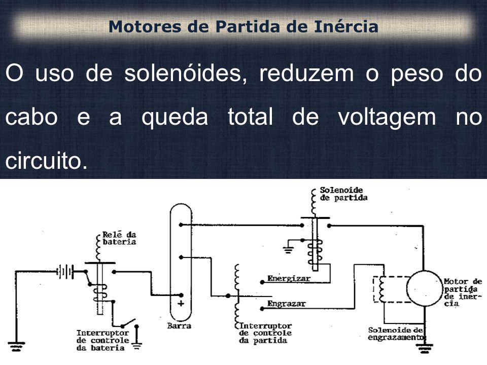 O uso de solenóides, reduzem o peso do cabo e a queda total de voltagem no circuito. Motores de Partida de Inércia
