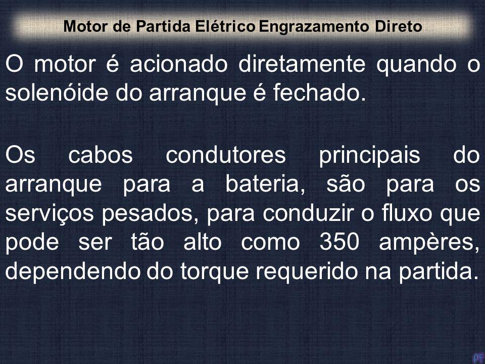 O motor é acionado diretamente quando o solenóide do arranque é fechado. Motor de Partida Elétrico Engrazamento Direto Os cabos condutores principais