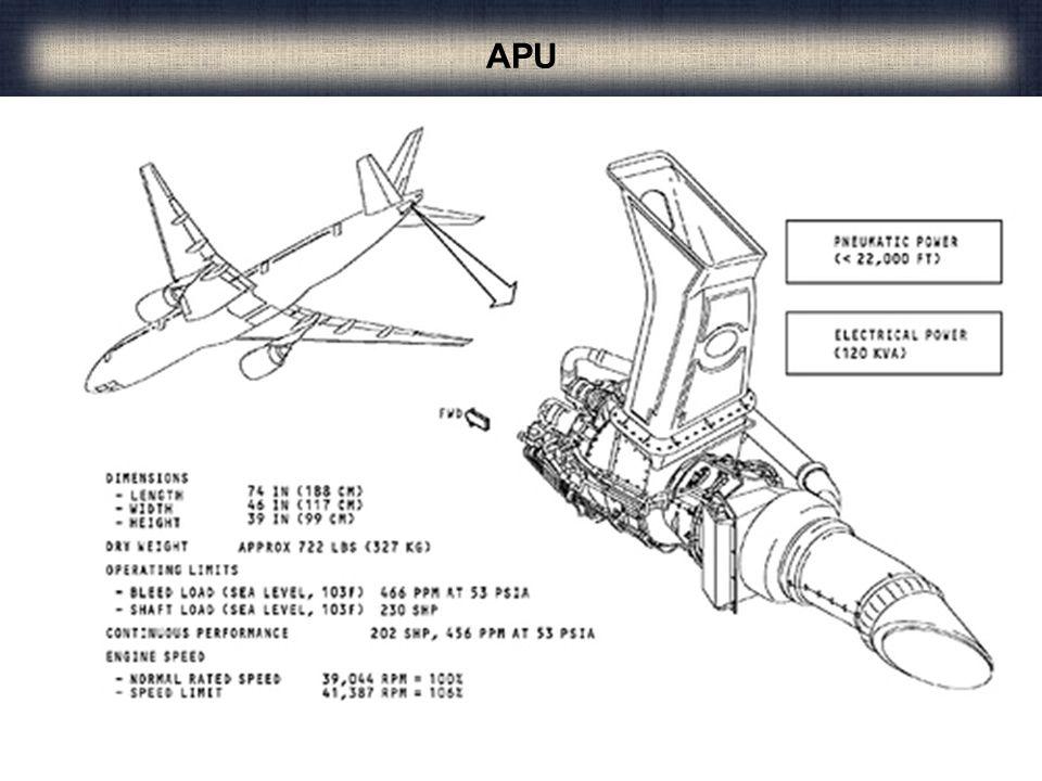 Os APUs modernos como o Boeing 777, deixaram de ser simplesmente uma unidade auxiliar, uma vez que a força gerada é tão grande (120KVA) que pode alime
