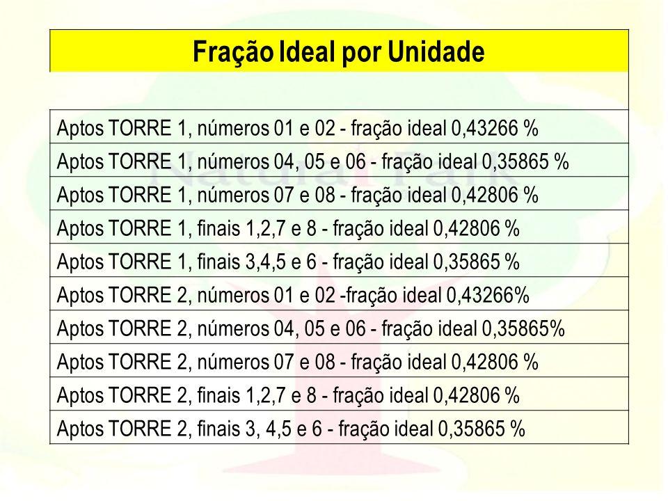 Fração Ideal por Unidade Aptos TORRE 1, números 01 e 02 - fração ideal 0,43266 % Aptos TORRE 1, números 04, 05 e 06 - fração ideal 0,35865 % Aptos TOR