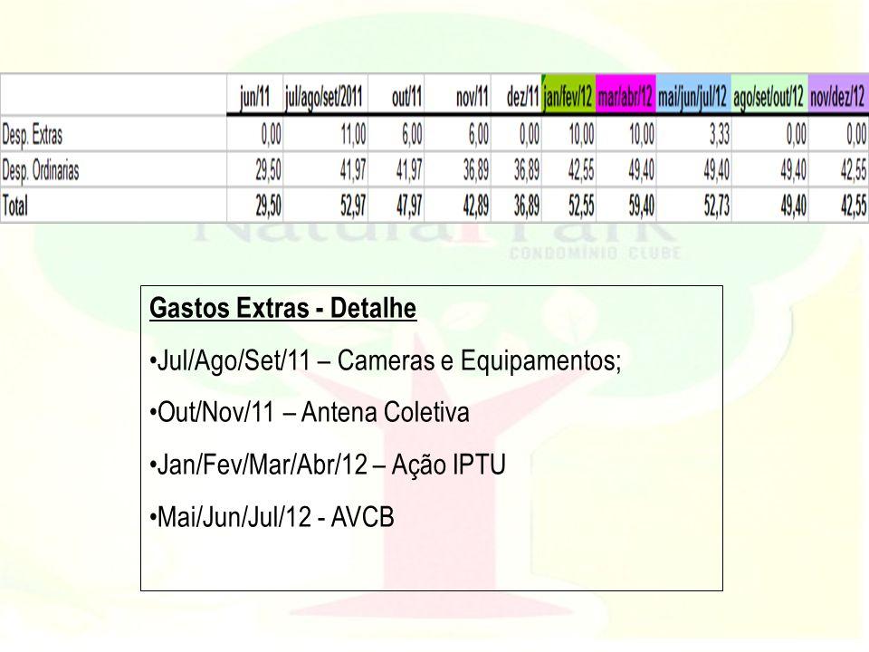 Gastos Extras - Detalhe Jul/Ago/Set/11 – Cameras e Equipamentos; Out/Nov/11 – Antena Coletiva Jan/Fev/Mar/Abr/12 – Ação IPTU Mai/Jun/Jul/12 - AVCB