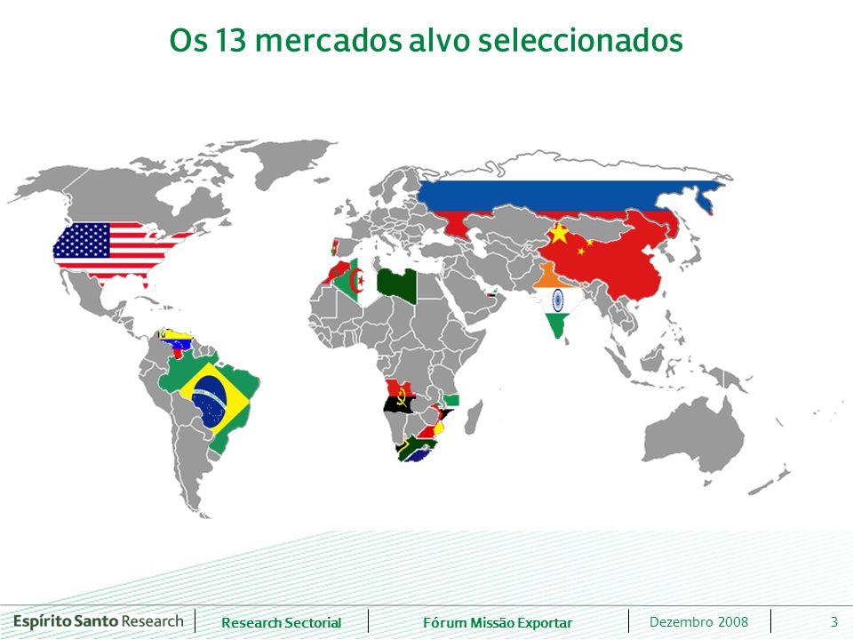 Research SectorialFórum Missão Exportar 4Dezembro 2008 Exportações portuguesas para os 13 países, 2003 e 2008 Ranking 2008 E TCMA 03-08 E (%) 5 47.5 7 40.9 15 21.0 16 23.1 23 9.9 27 10.1 294.6 37 35.4 38 39.0 39 16.8 11 487 EUR milhões 2008 E 18 35 47 73 77 87 187 191 205 281 293 1 403 2 034 Líbia Venezuela Índia Emirados Árabes Unidos África do Sul Moçambique China Argélia Rússia Marrocos Brasil EUA Angola 2003 2008 E 46 52 66 17.8 -2.6 25.7