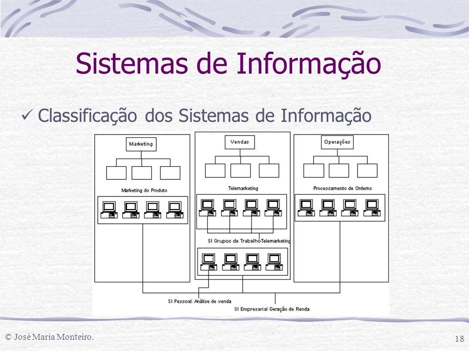 © José Maria Monteiro. 18 Classificação dos Sistemas de Informação Sistemas de Informação