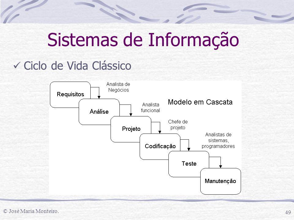 © José Maria Monteiro. 49 Ciclo de Vida Clássico Sistemas de Informação
