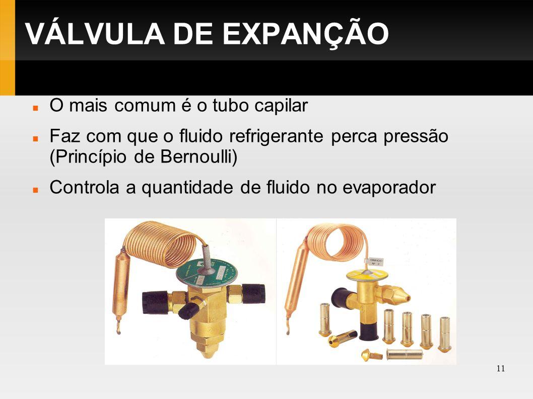 12 COMPRESSOR Cria o fluxo do fluido refrigerante ao longo dos componentes, comprimindo-o à alta pressão e temperatura até o condensador.