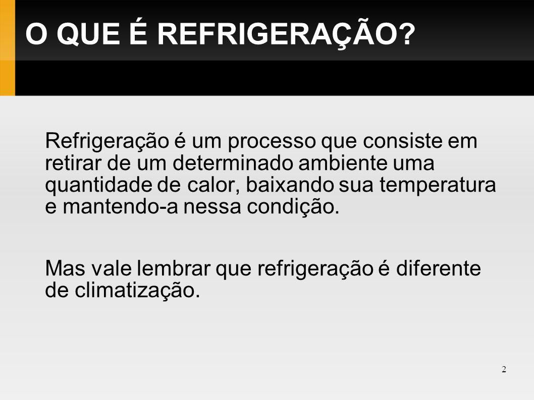 3 PRINCIPAIS PRINCÍPIOS FÍSICOS Calor Temperatura Pressão Calor Latente e Sensível Hidrodinâmica