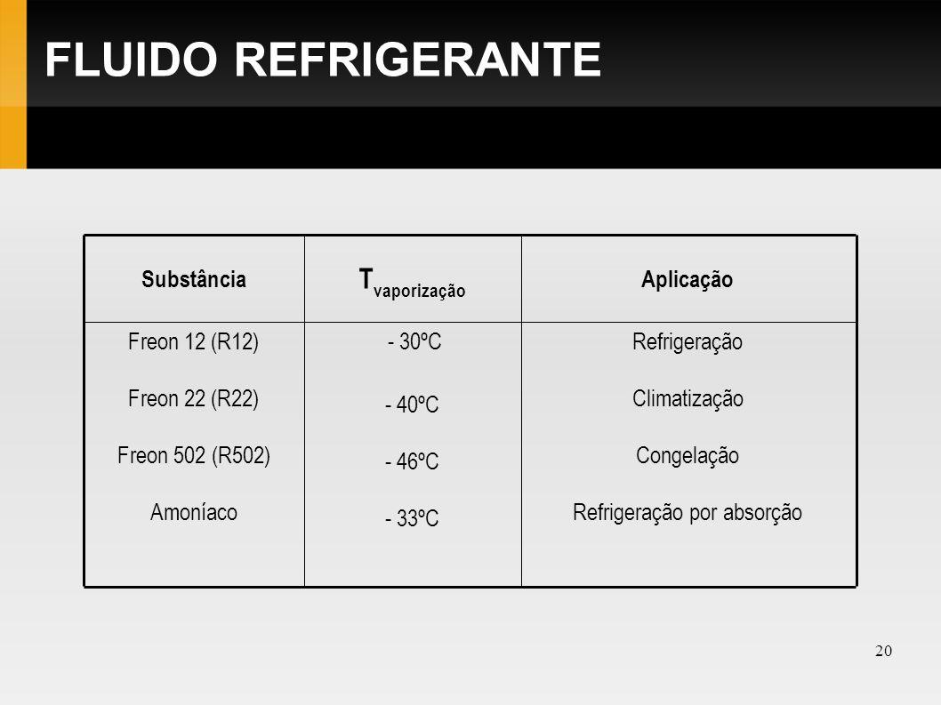 21 DISCIPLINAS EMC5403 - Transmissão de Calor I – 5ª fase EMC5404 - Transmissão de Calor II – 6ª fase Optativas EMC5437 - Experimentos Básicos em Ciências Térmicos EMC5444 - Projetos de Sistemas Térmicos EMC5412 - Transferência de Calor e Mecânica dos Fluidos Computacional EMC5453 - Projeto em Refrigeração e Ar Condicionado EMC5472 - Refrigeração e Condicionamento de Ar