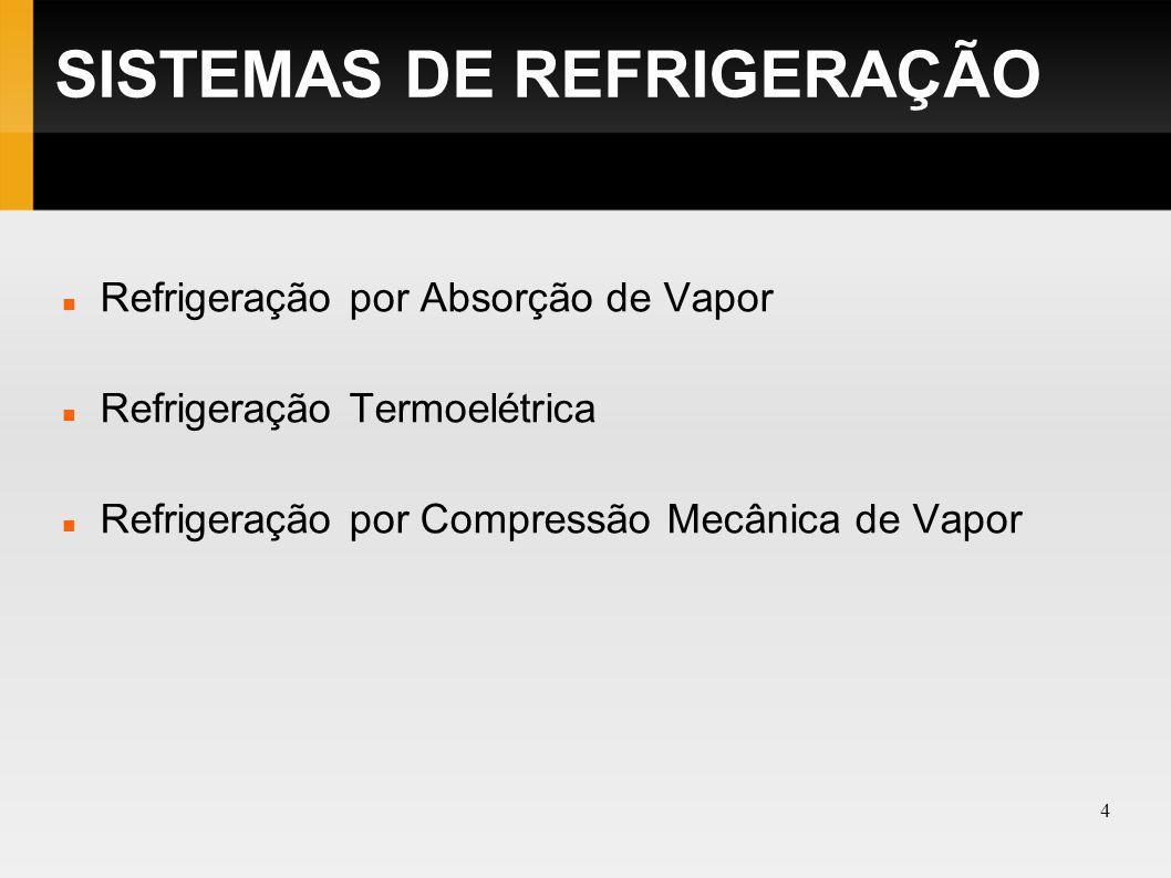 5 Refrigeração por absorção de vapor