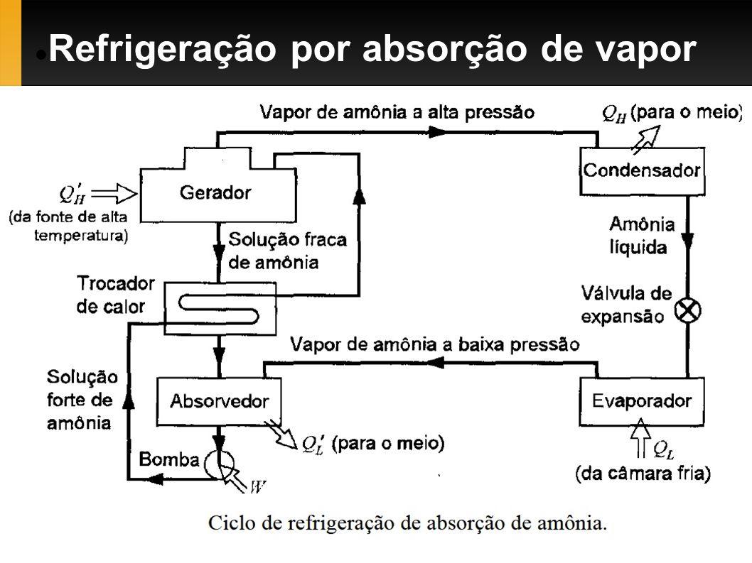 6 Refrigeração Termoelétrica