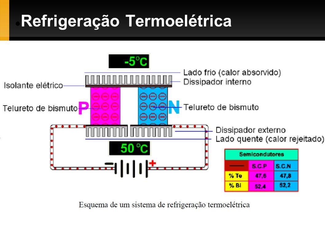 8 REFRIGERAÇÃO POR COMPRESSÃO MECÂNICA DE VAPOR Partes Constituintes Compressor Condensador Dispositivo de Expansão Evaporador Fluido Refrigerante