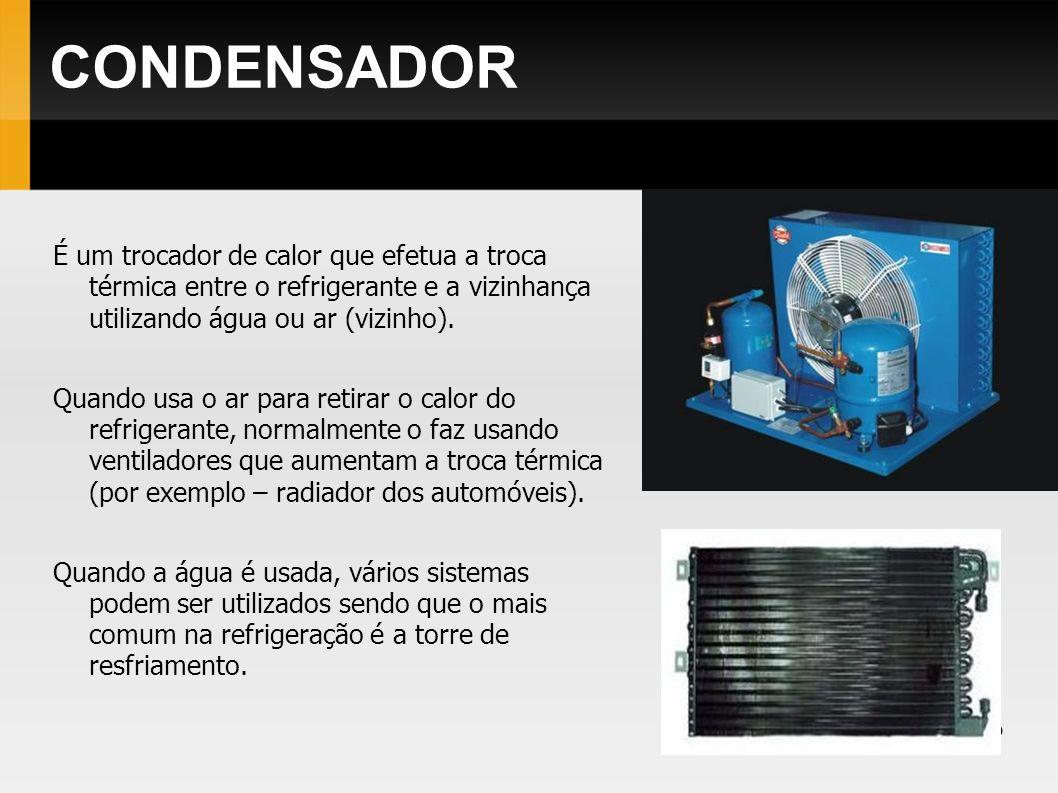 10 EVAPORADOR É um trocador de calor utilizado para retirar (absorver) calor do ambiente a ser refrigerado.