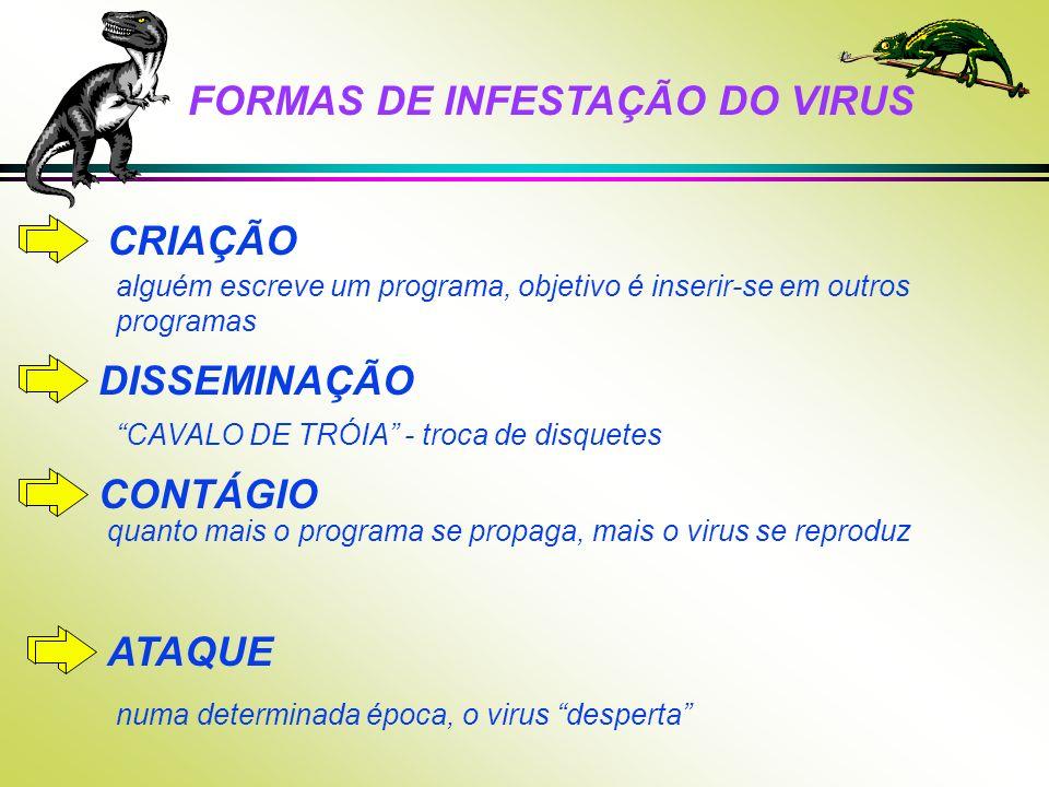 FORMAS DE INFESTAÇÃO DO VIRUS CRIAÇÃO ATAQUE DISSEMINAÇÃO CONTÁGIO alguém escreve um programa, objetivo é inserir-se em outros programas CAVALO DE TRÓ