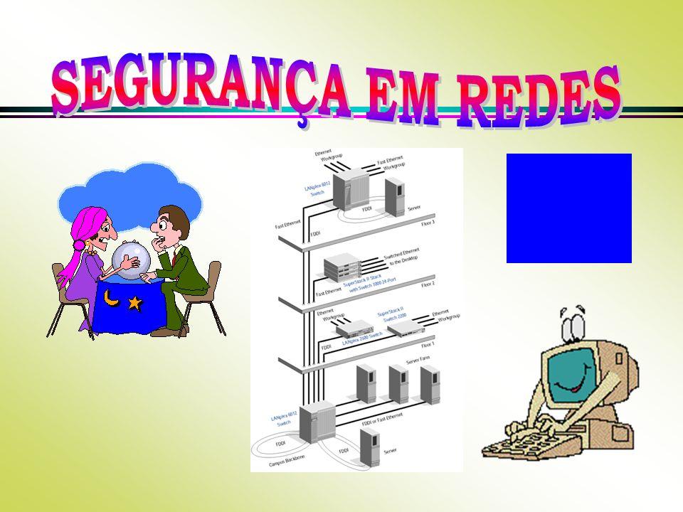 BACKUP EM REDES LOCAIS (1) AMBIENTE OPERACIONAL ambiente estável compreende: S.O.