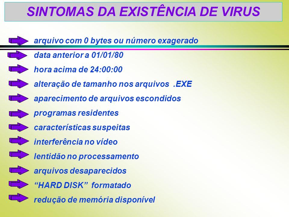 SINTOMAS DA EXISTÊNCIA DE VIRUS arquivo com 0 bytes ou número exagerado data anterior a 01/01/80 hora acima de 24:00:00 alteração de tamanho nos arqui