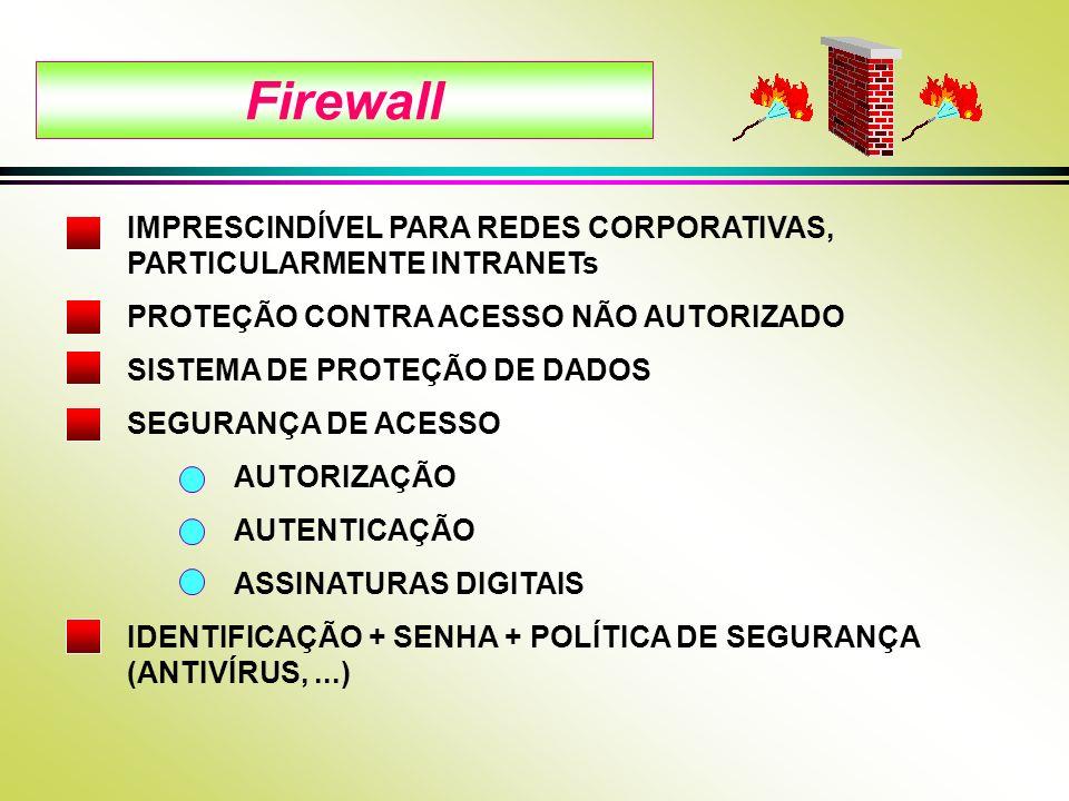 Firewall IMPRESCINDÍVEL PARA REDES CORPORATIVAS, PARTICULARMENTE INTRANETs PROTEÇÃO CONTRA ACESSO NÃO AUTORIZADO SISTEMA DE PROTEÇÃO DE DADOS SEGURANÇ