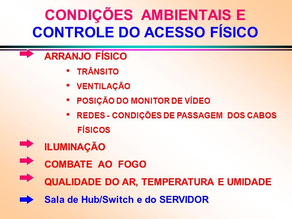 CONDIÇÕES AMBIENTAIS E CONTROLE DO ACESSO FÍSICO ARRANJO FÍSICO TRÂNSITO VENTILAÇÃO POSIÇÃO DO MONITOR DE VÍDEO REDES - CONDIÇÕES DE PASSAGEM DOS CABO