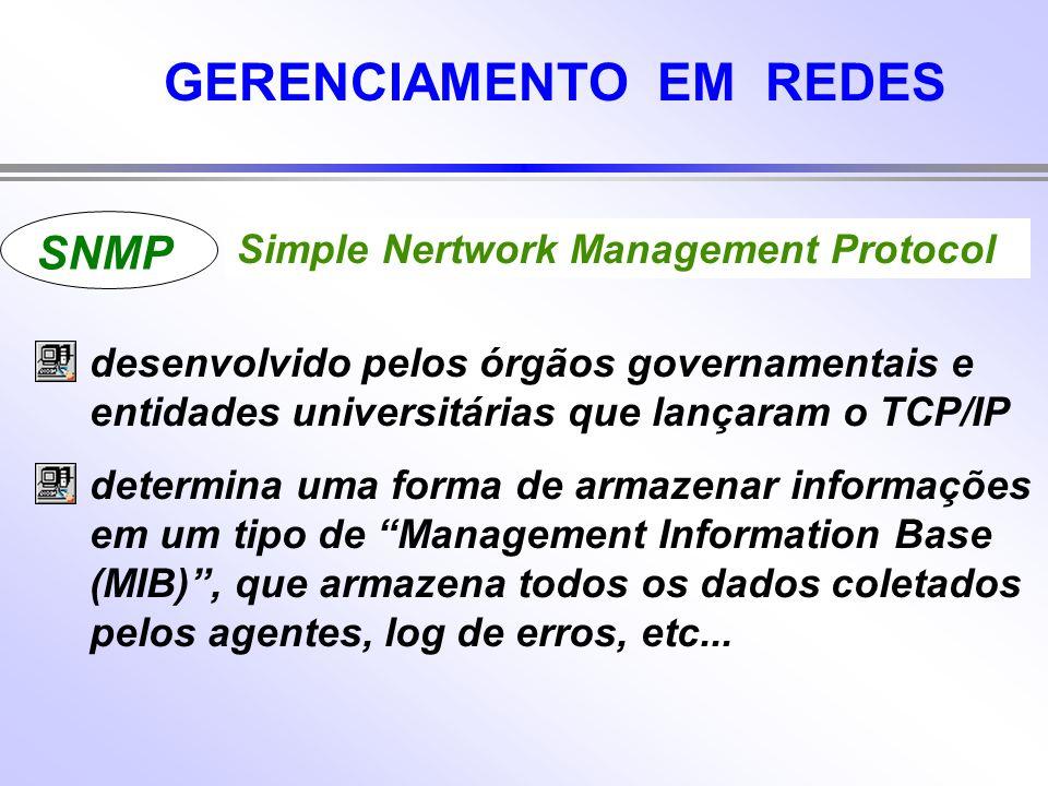 GERENCIAMENTO EM REDES SNMP Simple Nertwork Management Protocol desenvolvido pelos órgãos governamentais e entidades universitárias que lançaram o TCP/IP determina uma forma de armazenar informações em um tipo de Management Information Base (MIB), que armazena todos os dados coletados pelos agentes, log de erros, etc...