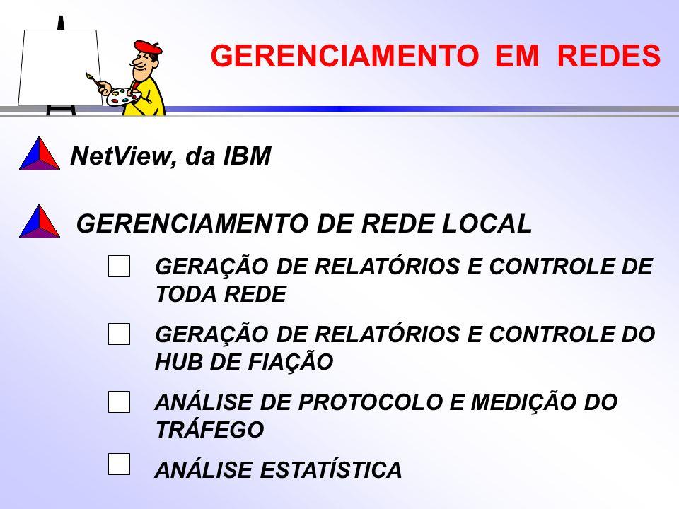 GERENCIAMENTO EM REDES NetView, da IBM GERENCIAMENTO DE REDE LOCAL GERAÇÃO DE RELATÓRIOS E CONTROLE DE TODA REDE GERAÇÃO DE RELATÓRIOS E CONTROLE DO HUB DE FIAÇÃO ANÁLISE DE PROTOCOLO E MEDIÇÃO DO TRÁFEGO ANÁLISE ESTATÍSTICA