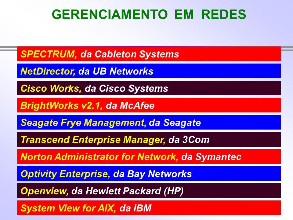 GERENCIAMENTO EM REDES SPECTRUM, da Cableton Systems NetDirector, da UB Networks Cisco Works, da Cisco Systems BrightWorks v2.1, da McAfee Seagate Frye Management, da Seagate Transcend Enterprise Manager, da 3Com Norton Administrator for Network, da Symantec Corporation Optivity Enterprise, da Bay Networks Openview, da Hewlett Packard (HP) System View for AIX, da IBM