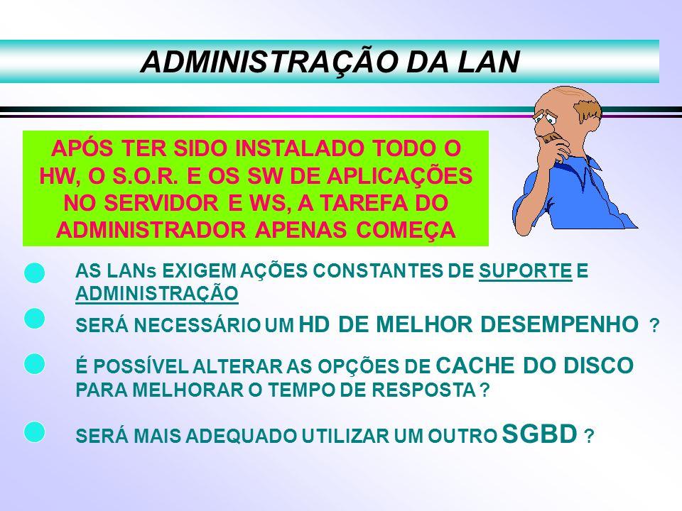 ADMINISTRAÇÃO DA LAN APÓS TER SIDO INSTALADO TODO O HW, O S.O.R.
