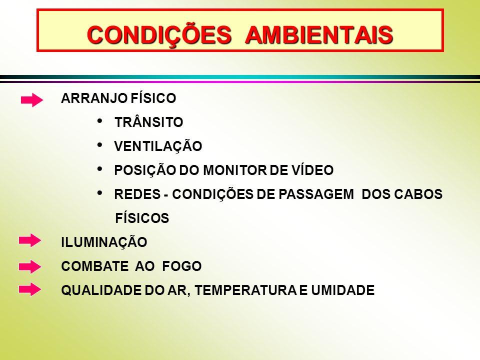 CONDIÇÕES AMBIENTAIS ARRANJO FÍSICO TRÂNSITO VENTILAÇÃO POSIÇÃO DO MONITOR DE VÍDEO REDES - CONDIÇÕES DE PASSAGEM DOS CABOS FÍSICOS ILUMINAÇÃO COMBATE AO FOGO QUALIDADE DO AR, TEMPERATURA E UMIDADE