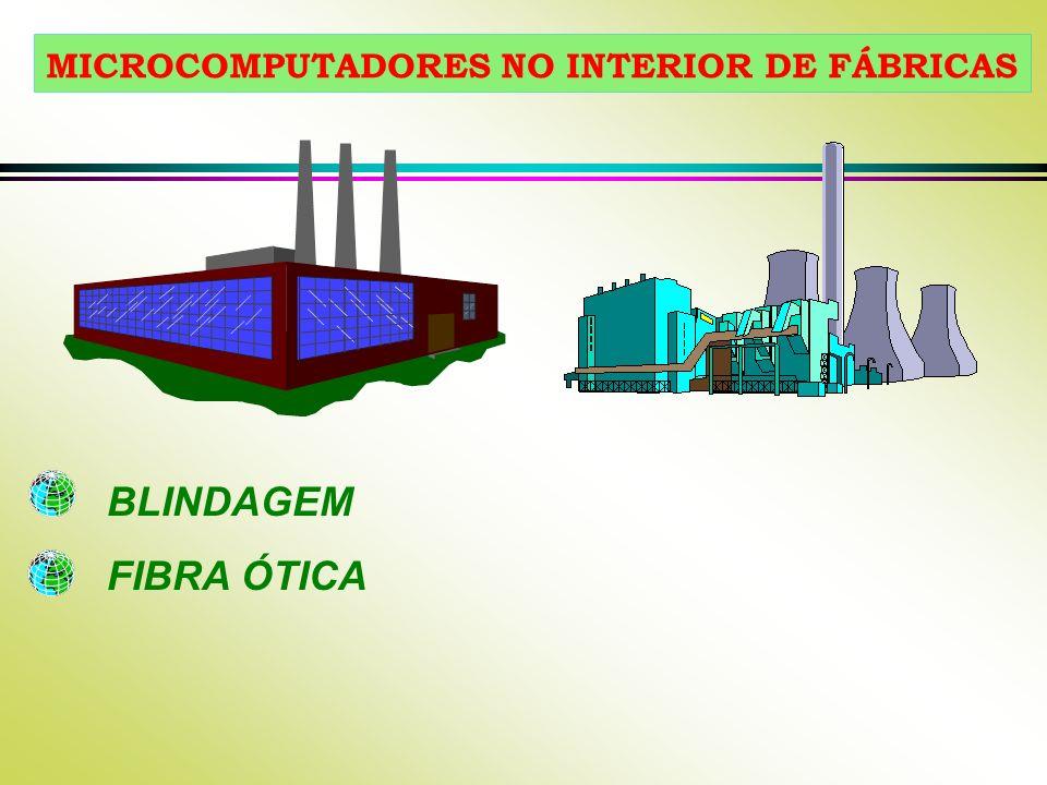 MICROCOMPUTADORES NO INTERIOR DE FÁBRICAS BLINDAGEM FIBRA ÓTICA
