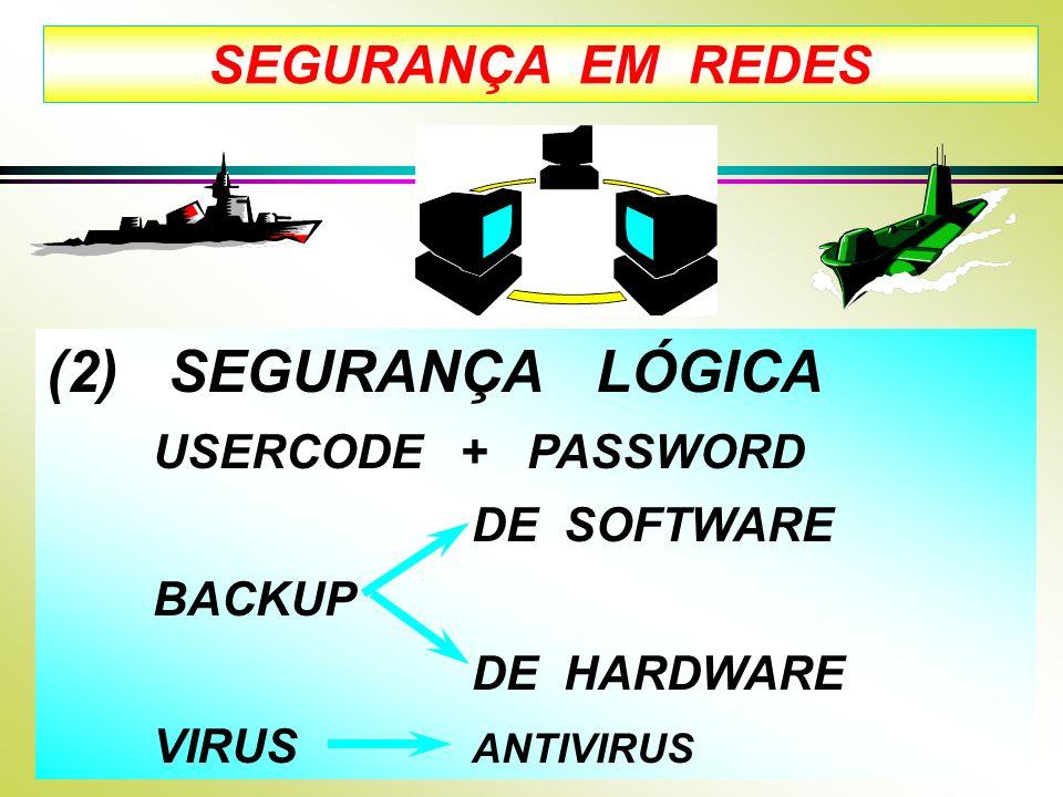 SEGURANÇA EM REDES (2) SEGURANÇA LÓGICA USERCODE + PASSWORD DE SOFTWARE BACKUP DE HARDWARE VIRUS ANTIVIRUS