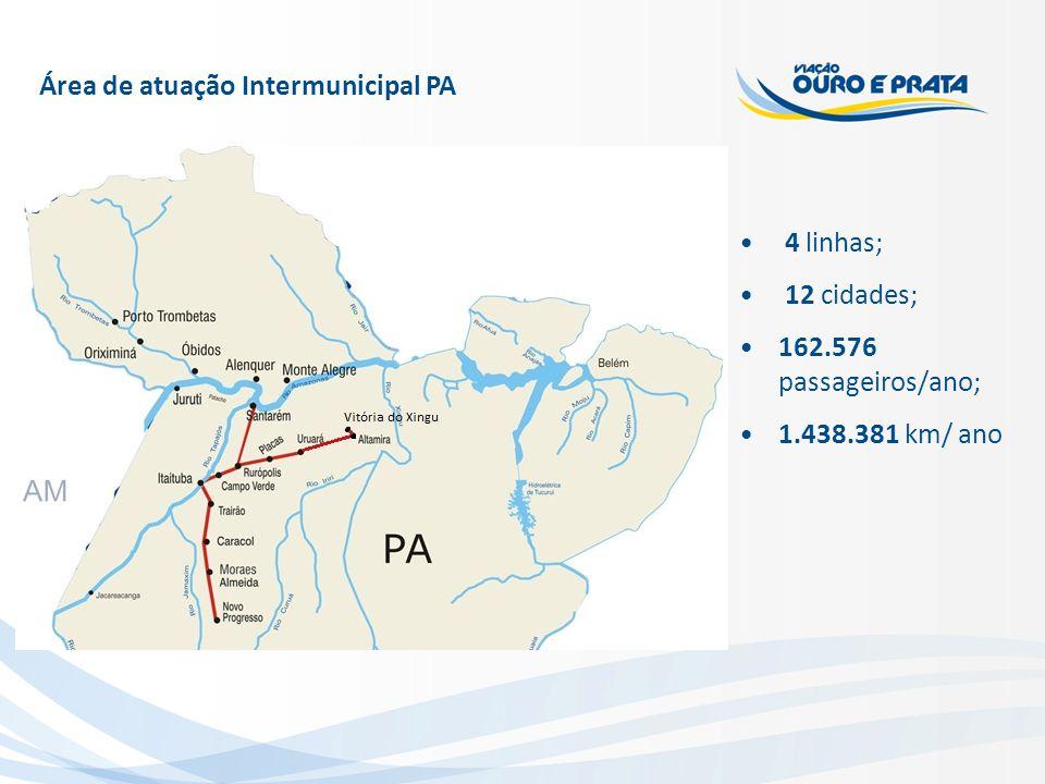 Área de atuação Intermunicipal PA 4 linhas; 12 cidades; 162.576 passageiros/ano; 1.438.381 km/ ano
