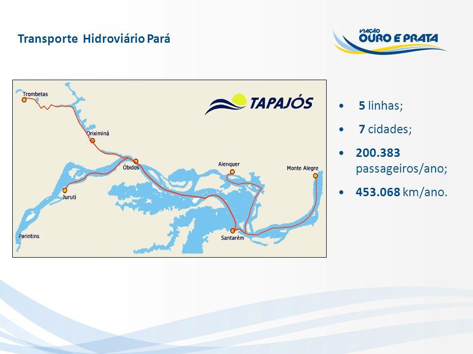 Transporte Hidroviário Pará 5 linhas; 7 cidades; 200.383 passageiros/ano; 453.068 km/ano.