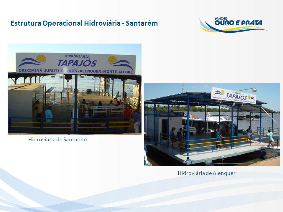 Hidroviária de Santarém Hidroviária de Alenquer Estrutura Operacional Hidroviária - Santarém
