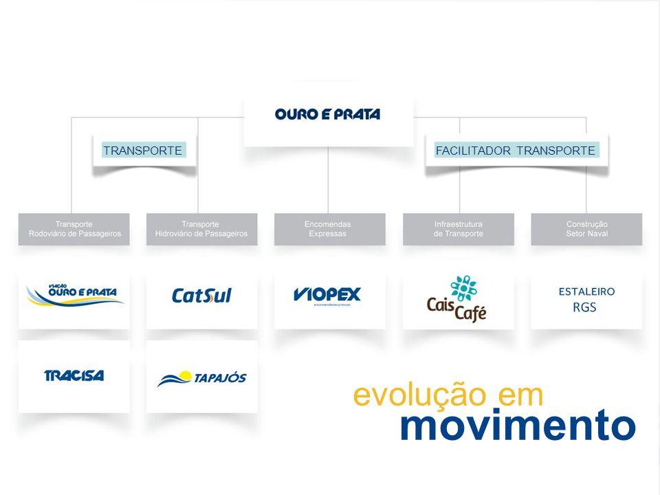 TRANSPORTEFACILITADOR TRANSPORTE movimento evolução em