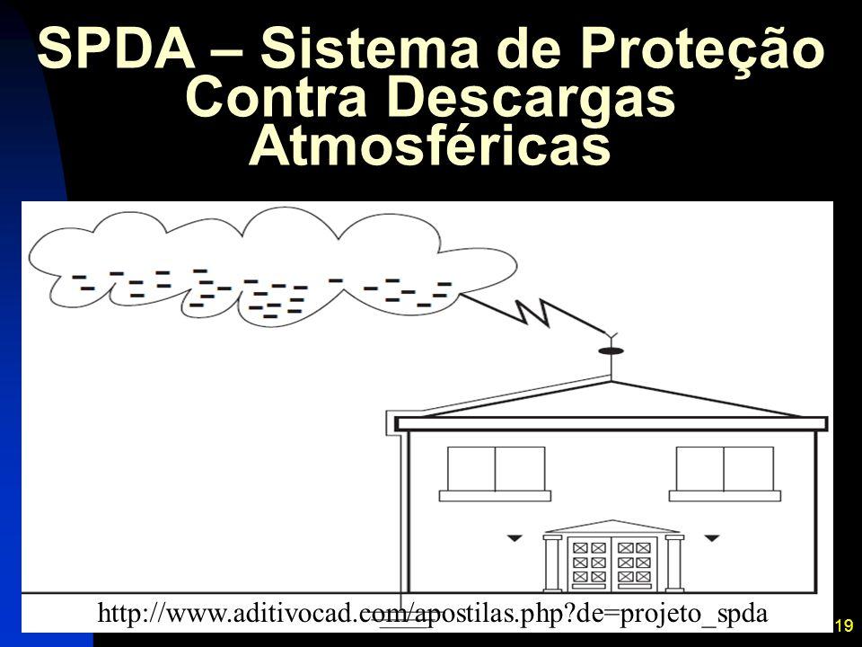 19 SPDA – Sistema de Proteção Contra Descargas Atmosféricas http://www.aditivocad.com/apostilas.php?de=projeto_spda