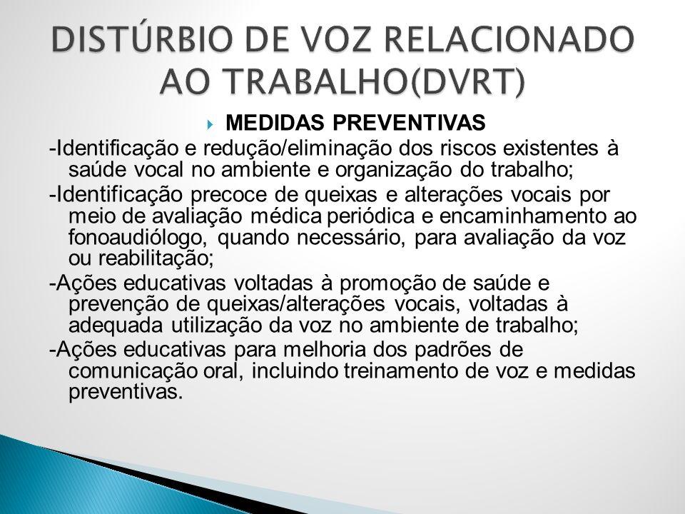 MEDIDAS PREVENTIVAS -Identificação e redução/eliminação dos riscos existentes à saúde vocal no ambiente e organização do trabalho; - Identificação pre