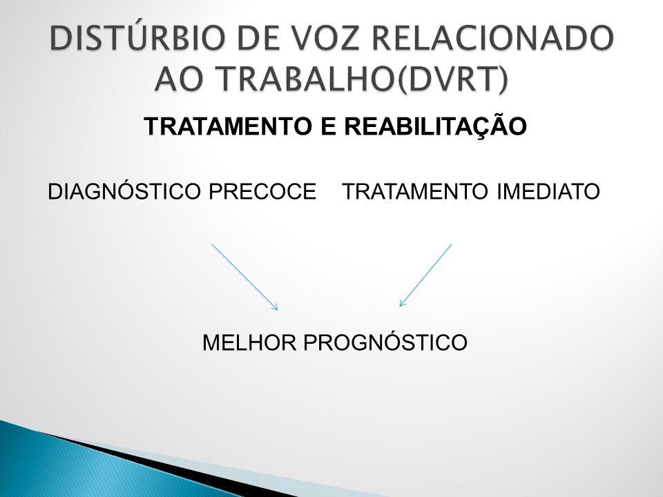 TRATAMENTO E REABILITAÇÃO DIAGNÓSTICO PRECOCE TRATAMENTO IMEDIATO MELHOR PROGNÓSTICO