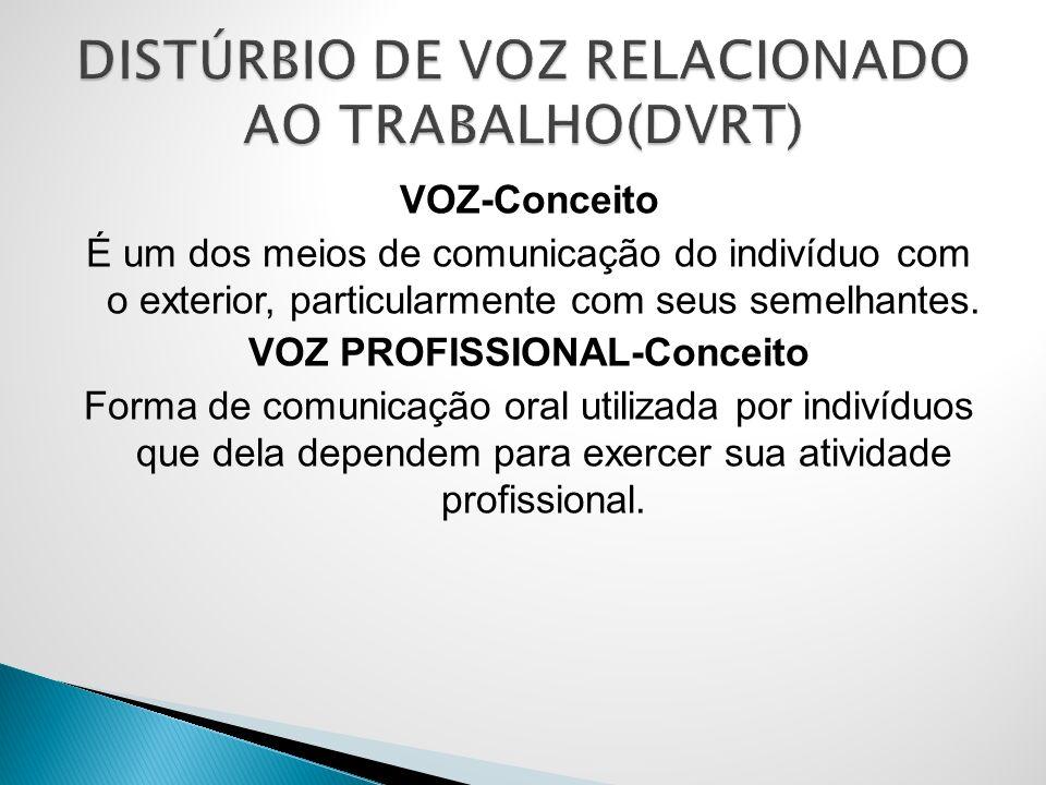 VOZ-Conceito É um dos meios de comunicação do indivíduo com o exterior, particularmente com seus semelhantes. VOZ PROFISSIONAL-Conceito Forma de comun