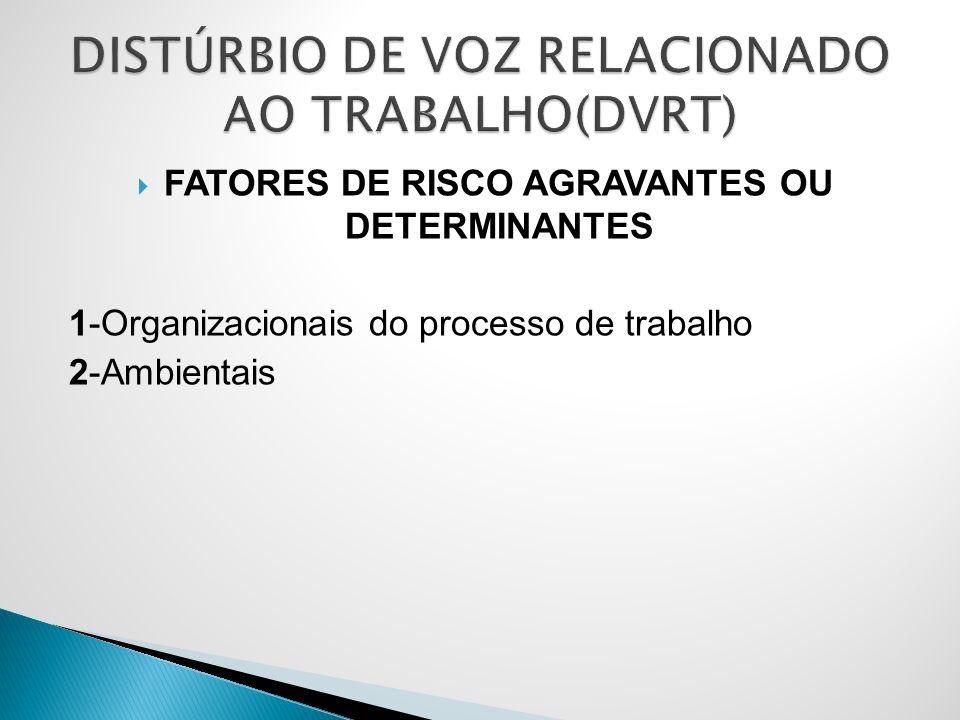 FATORES DE RISCO AGRAVANTES OU DETERMINANTES 1-Organizacionais do processo de trabalho 2-Ambientais