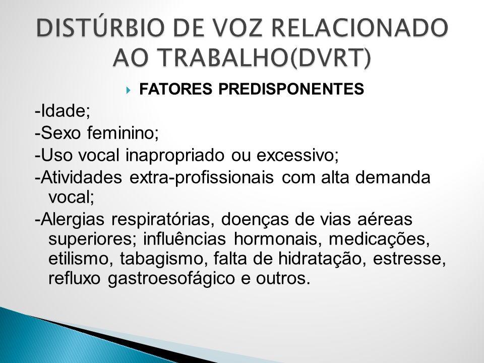 FATORES PREDISPONENTES -Idade; -Sexo feminino; -Uso vocal inapropriado ou excessivo; -Atividades extra-profissionais com alta demanda vocal; -Alergias