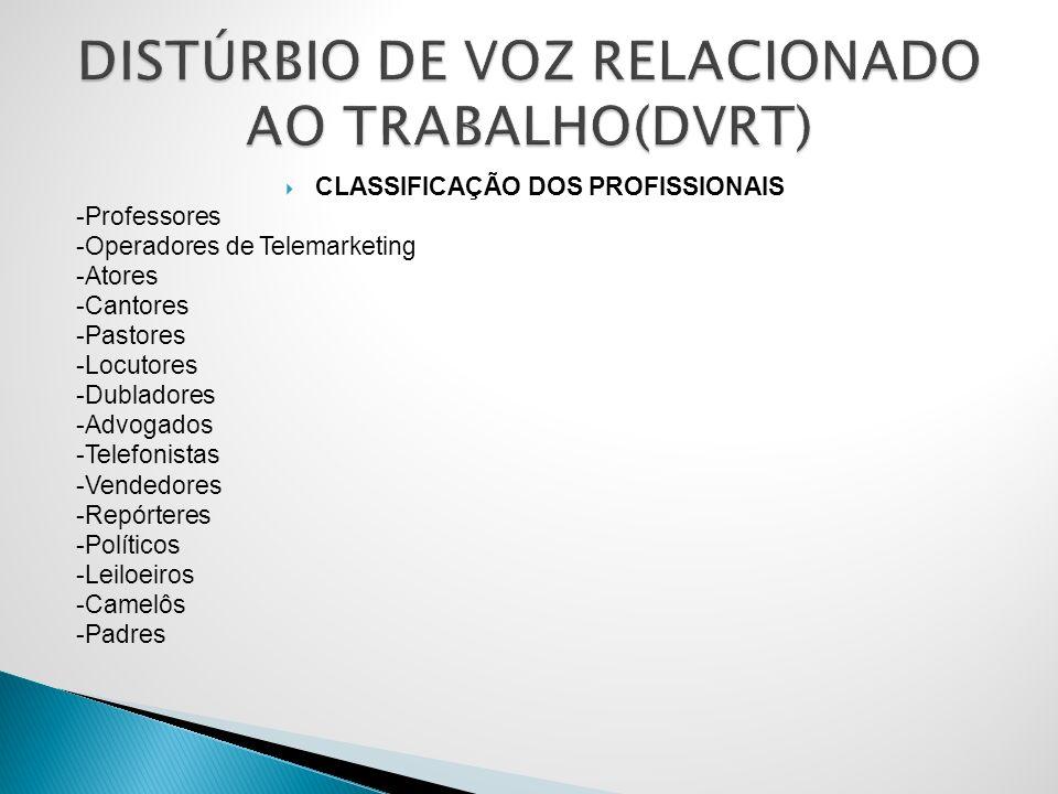 CLASSIFICAÇÃO DOS PROFISSIONAIS -Professores -Operadores de Telemarketing -Atores -Cantores -Pastores -Locutores -Dubladores -Advogados -Telefonistas