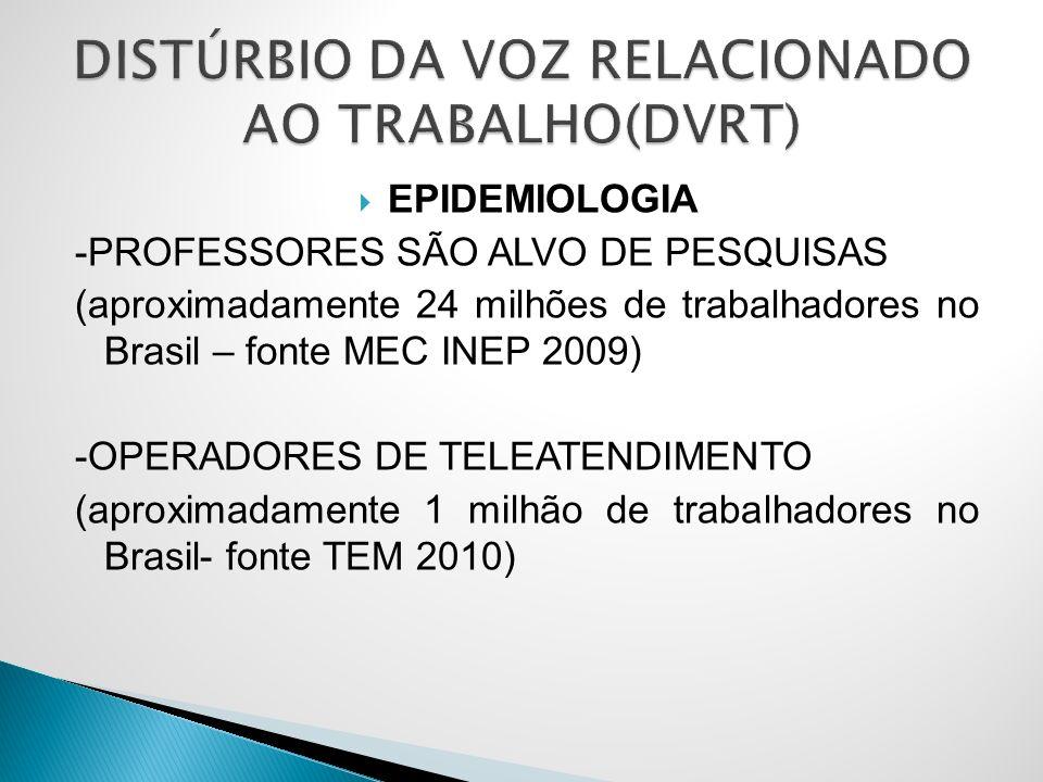 EPIDEMIOLOGIA -PROFESSORES SÃO ALVO DE PESQUISAS (aproximadamente 24 milhões de trabalhadores no Brasil – fonte MEC INEP 2009) -OPERADORES DE TELEATENDIMENTO (aproximadamente 1 milhão de trabalhadores no Brasil- fonte TEM 2010)